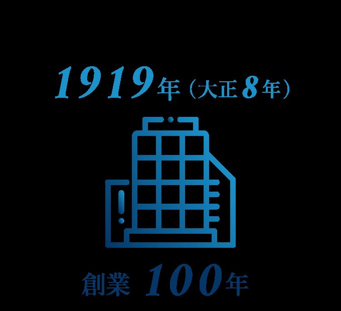 創業年 大正8年(1919年)創業100年